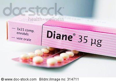 Какие противозачаточные таблетки хорошие названия